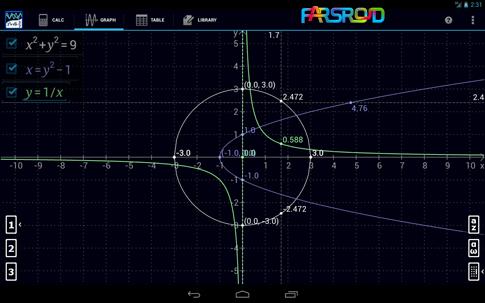 دانلود Graphing Calculator PRO/EDU - ماشین حساب پیشرفته اندروید