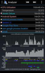 3C Process Monitor Pro