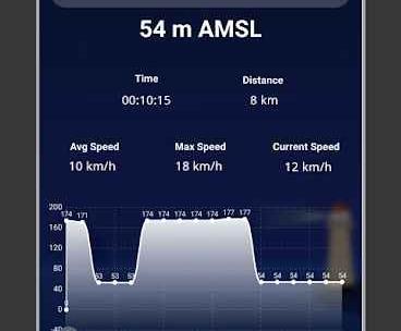 Altimeter : Measure Altitude & Elevation