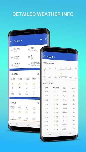 دانلود Apex Weather Pro 16.6.0.47413 - هواشناس دقیق و هوشمند