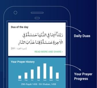 Athan Ramadan - Prayer Times