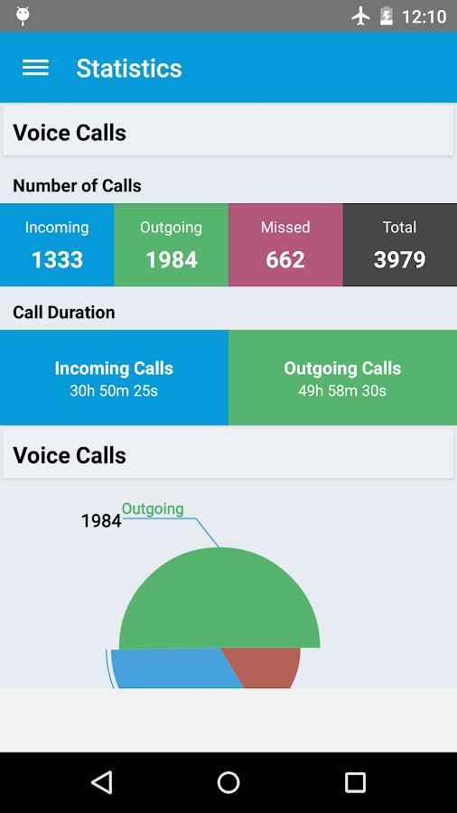 دانلود Call History Manager Pro 4.5 - مدیریت تاریخچه تماس اندروید !