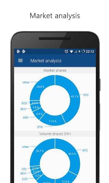 دانلود Crypto App - Widgets, Alerts, News, Bitcoin Prices Pro 2.1.0 - برنامه پیگیری و اخبار بیت کوین مخصوص اندروید