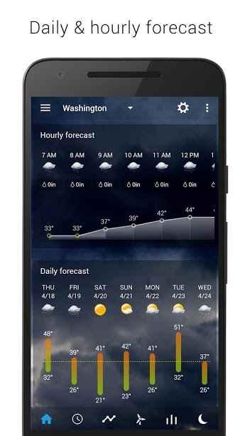 دانلود Digital clock & weather Premium 5.42.1 - برنامه ساعت دیجیتال و هواشناسی اندروید