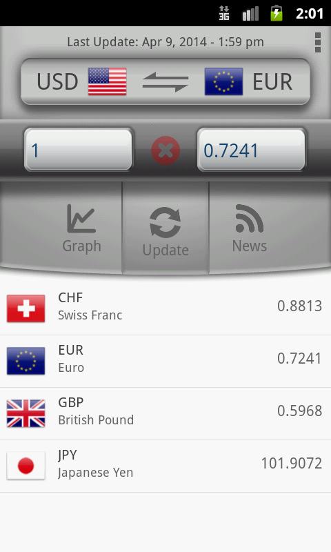 دانلود Easy Currency Converter Pro 3.5.8 - برنامه تبدیل ارز مخصوص اندروید!
