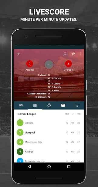 دانلود Forza - Live soccer scores & video highlights 4.1.11 - برنامه مشاهده زنده نتایج فوتبال مخصوص اندروید !