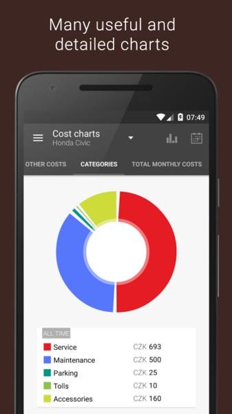 دانلود Fuelio: Gas log & costs Pro 7.2.10 - برنامه مدیریت سوخت و هزینه ها ماشین اندروید