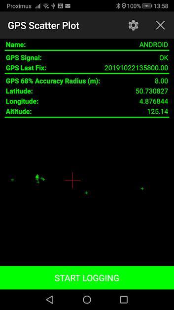 GPS Scatter Plot-1