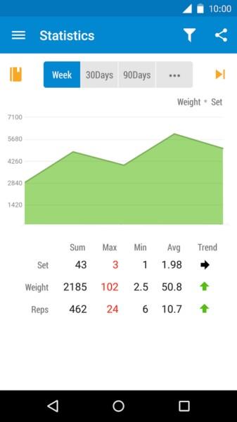 دانلود GymRun Fitness Workout Logbook FULL 6.2.4 - برنامه تجزیه و تحلیل حرکات ورزشی اندروید
