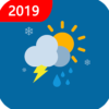 HowarJran Weather Forecast