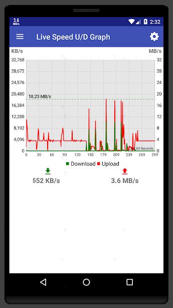 دانلود Internet Speed Meter -Smart 1.4 - برنامه سرعت سنج اینترنت اندروید !