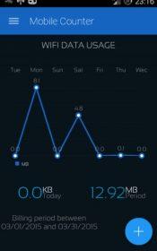 Mobile Counter 2 | Data usage Premium
