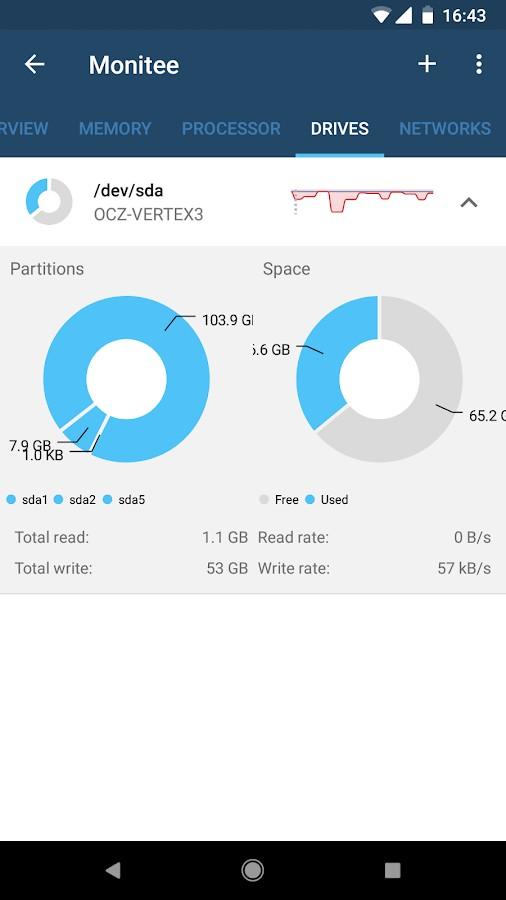 دانلود Monitee 0.2.6 - برنامه نظارت از راه دور سرور مخصوص اندروید