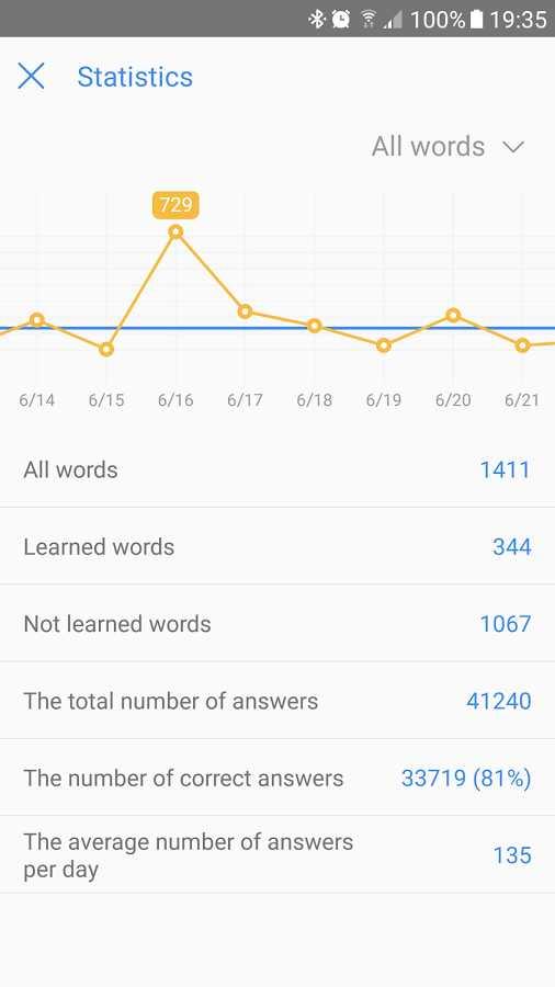 دانلود My Dictionary: polyglot 6.0 - یادگیری سریع زبان خارجی اندروید !