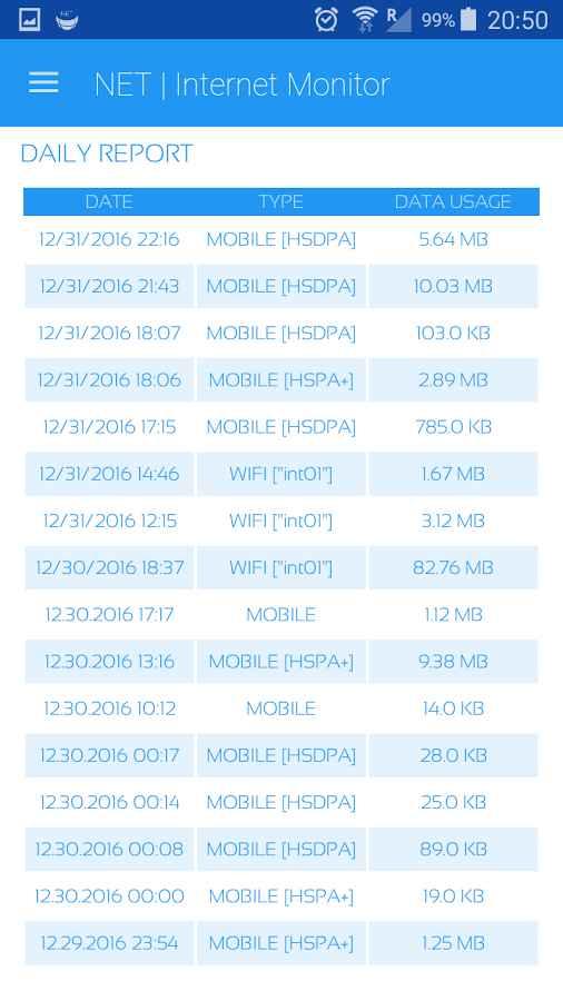دانلود NET | Internet Monitor Full 1.0 - برنامه مدیریت پهنای باند اندروید !