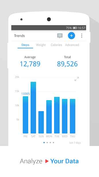 دانلود Pedometer, Step Counter & Weight Loss Tracker App Premium p6.1.1 - برنامه گام شمار و ردیاب وزن اندروید