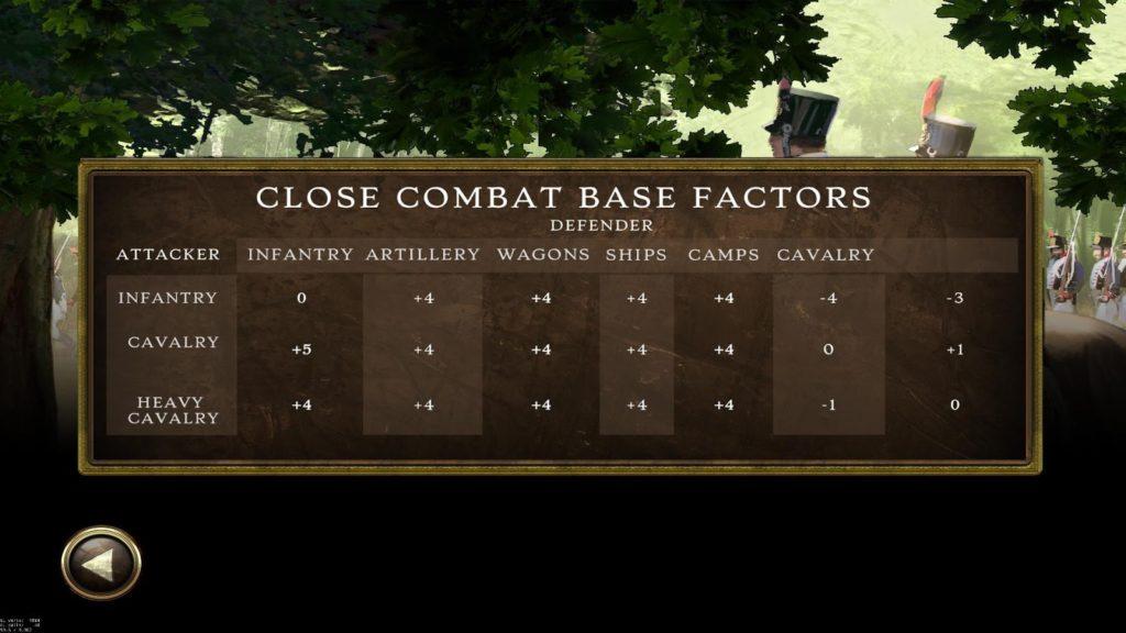 دانلود Peninsular War Battles 1.1.0 - بازی نبردهای شبه جزیره اندروید + مود + دیتا