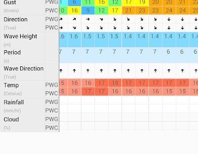 PredictWind - Marine Forecasts-18