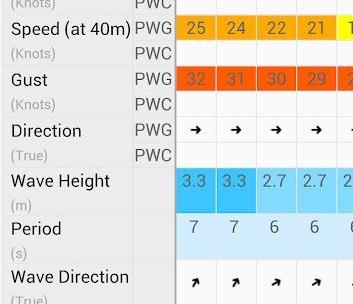 PredictWind - Marine Forecasts-4