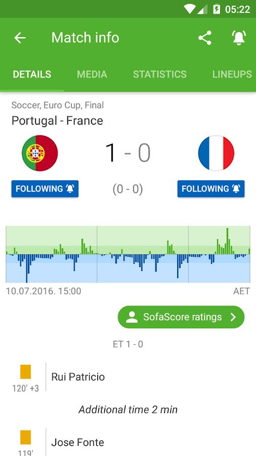 دانلود SofaScore Live Scores 5.62.3 - نتایج زنده بازی ها فوتبال اندروید !