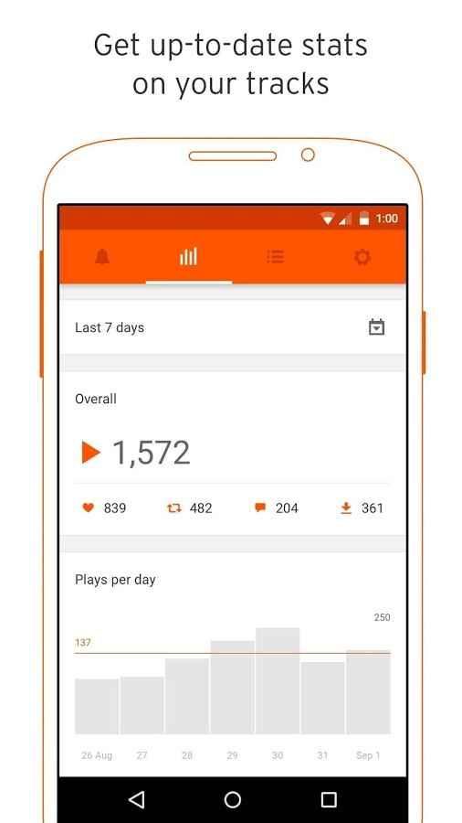 دانلود SoundCloud Pulse: for Creators 2018.02.01 - برنامه مدیریت حساب ساندکلاد اندروید