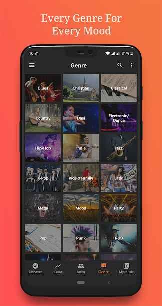 Trending Viral Music Chart from Spotify: SpotyTube