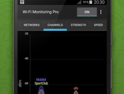 Wi-Fi Monitoring Pro
