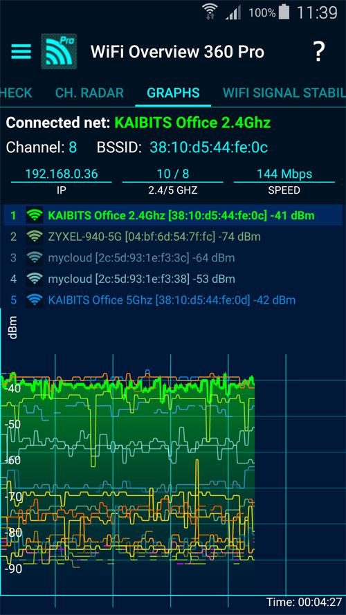 دانلود WiFi Overview 360 Pro 4.45.08 - مجموعه ابزار جهانی وای فای اندروید !