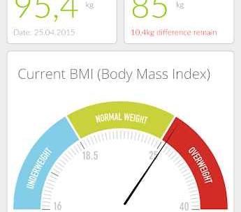 aktiBMI - Weight Loss Tracker, BMI