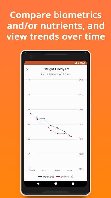 دانلود cronometer 3.2.4 - برنامه جالب کرنومتر سلامتی اندروید!