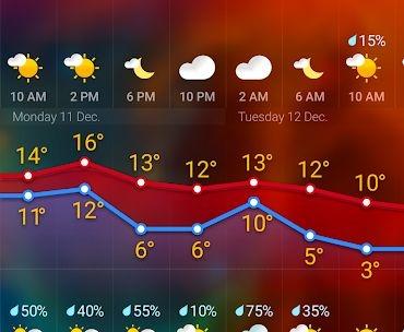 weather-now-forecast-radar-widgets-ad-free-3