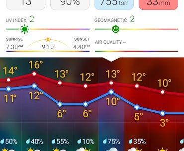 weather-now-forecast-radar-widgets-ad-free-4