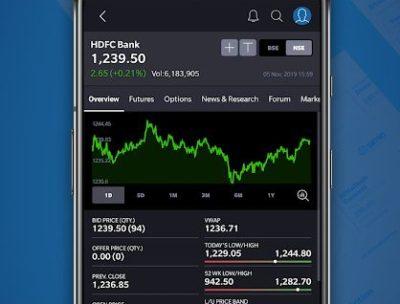 moneycontrol-share-market-news-portfolio-4