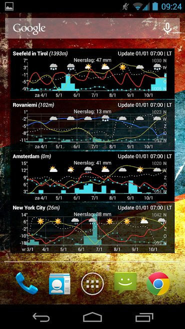 دانلود Meteogram Weather Widget - Donate version 2.2.7 – ویجت هواشناسی پیشرفته متئوگرام مخصوص اندروید